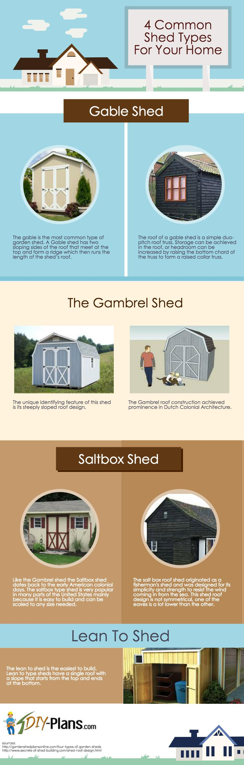 shed roof types