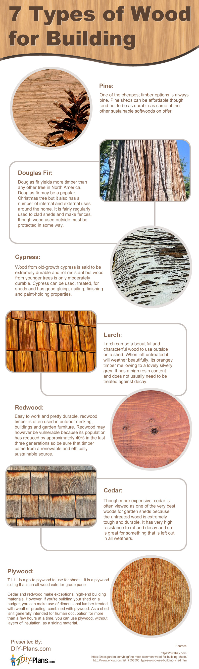 types of wood for bulding sheds